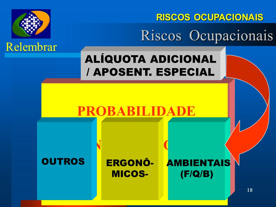 ALÍQUOTA ADICIONAL / APOSENT. ESPECIAL