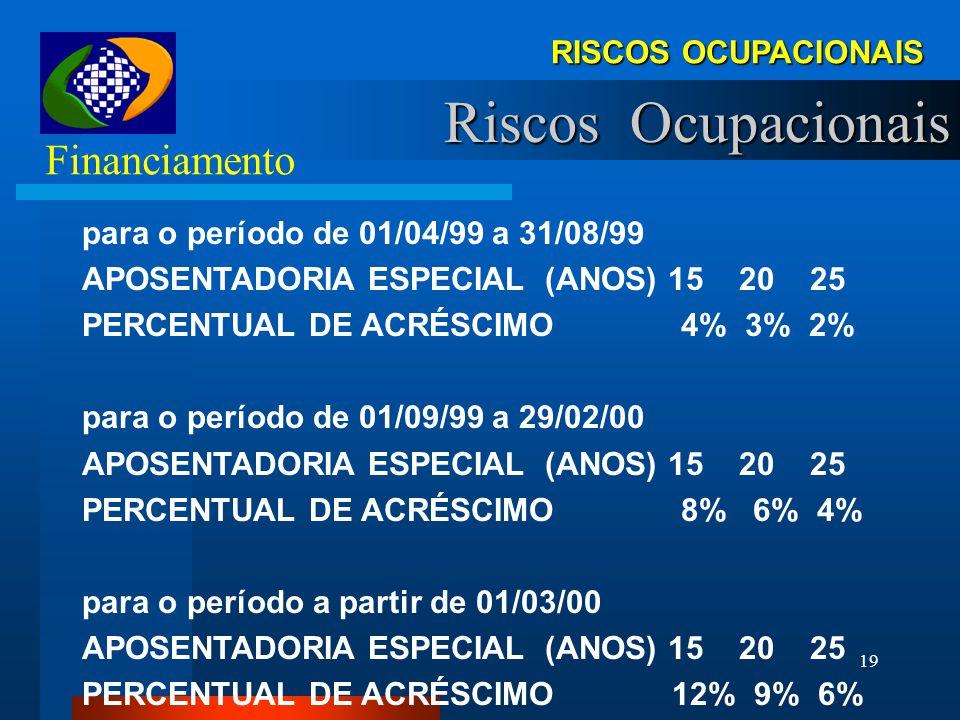Riscos Ocupacionais Financiamento RISCOS OCUPACIONAIS