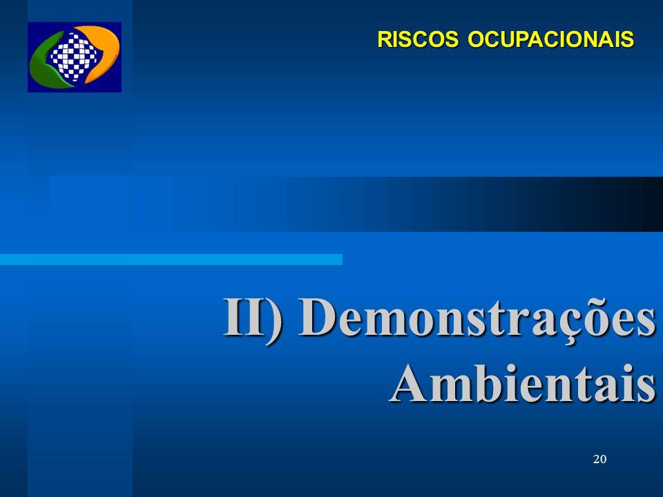 II) Demonstrações Ambientais