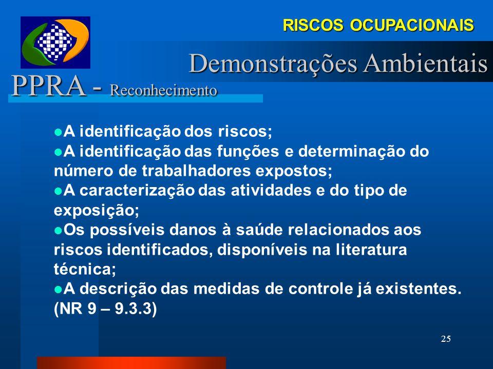 PPRA - Reconhecimento Demonstrações Ambientais RISCOS OCUPACIONAIS