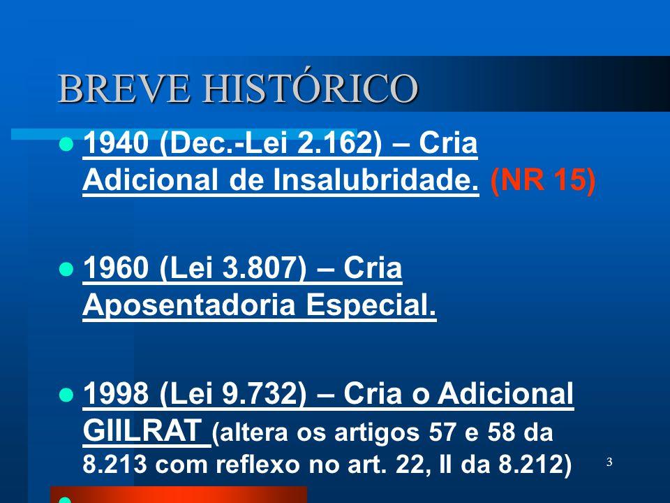 BREVE HISTÓRICO 1940 (Dec.-Lei 2.162) – Cria Adicional de Insalubridade. (NR 15) 1960 (Lei 3.807) – Cria Aposentadoria Especial.