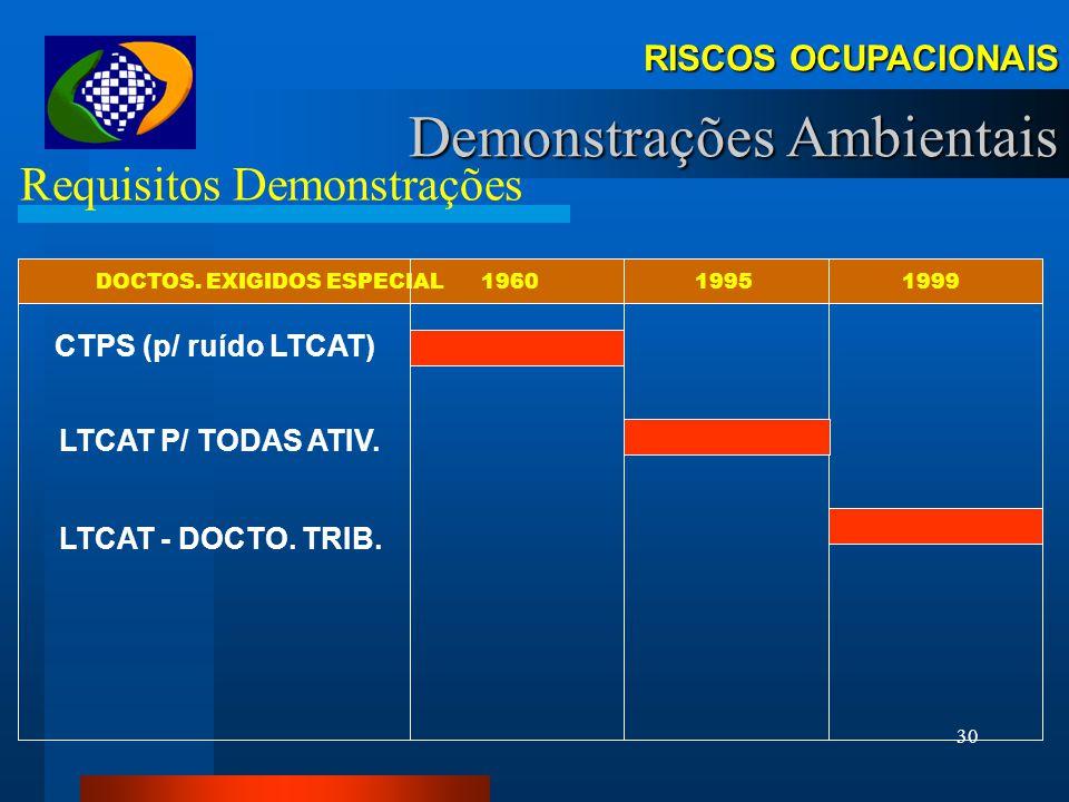 DOCTOS. EXIGIDOS ESPECIAL 1960 1995 1999