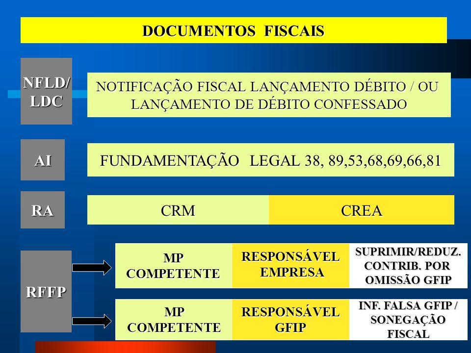 DOCUMENTOS FISCAIS NFLD/ LDC AI RA RFFP