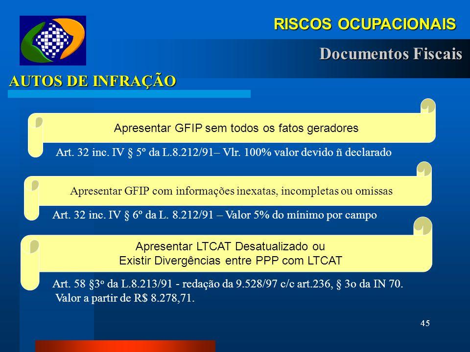 Documentos Fiscais RISCOS OCUPACIONAIS AUTOS DE INFRAÇÃO