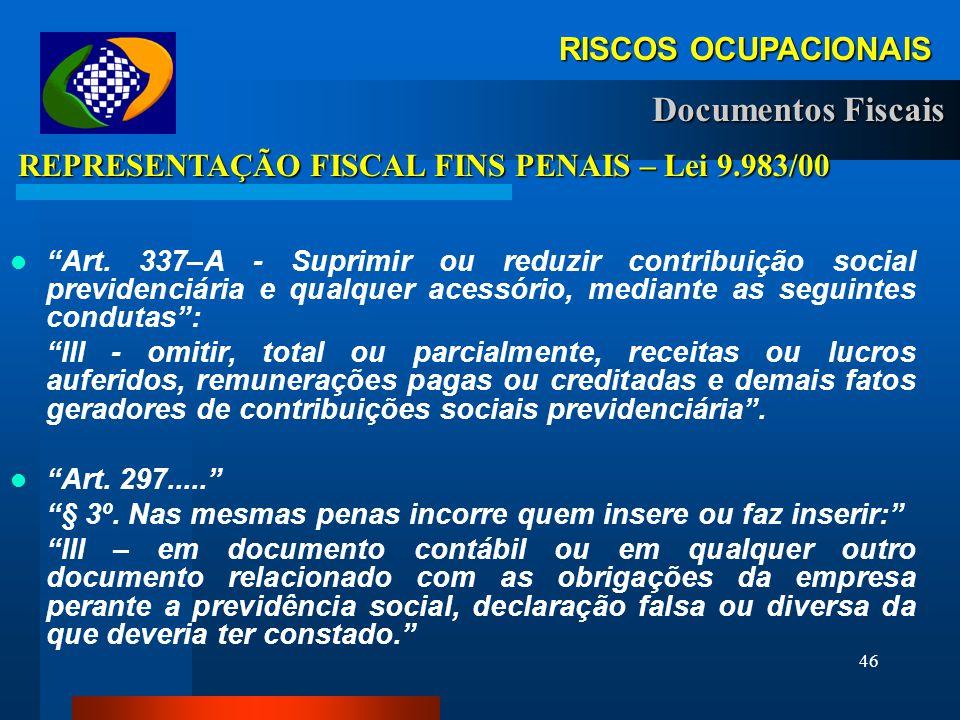 Documentos Fiscais RISCOS OCUPACIONAIS