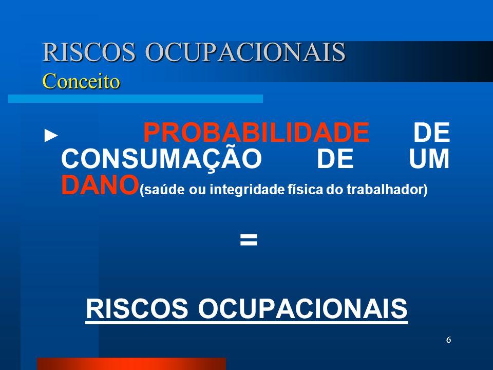 RISCOS OCUPACIONAIS Conceito
