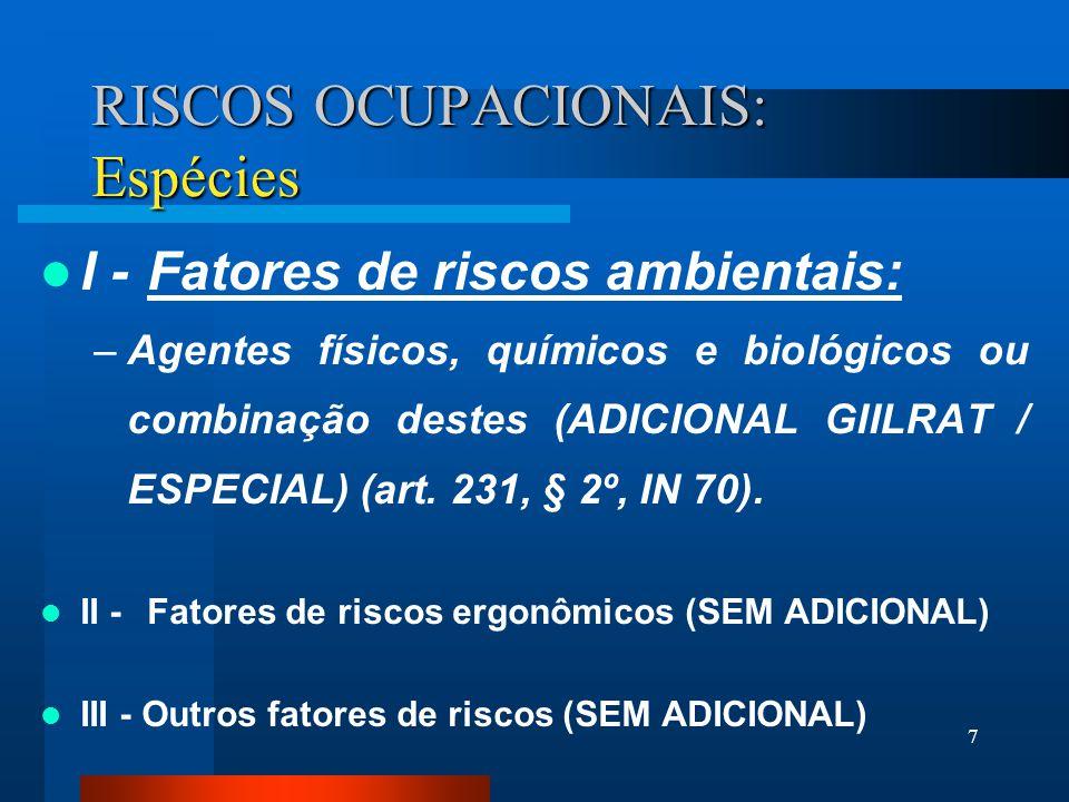 RISCOS OCUPACIONAIS: Espécies
