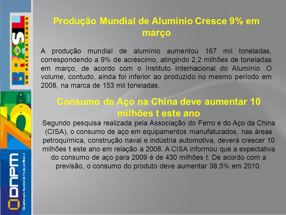 Produção Mundial de Alumínio Cresce 9% em março