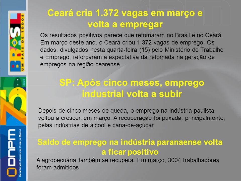 Ceará cria 1.372 vagas em março e volta a empregar