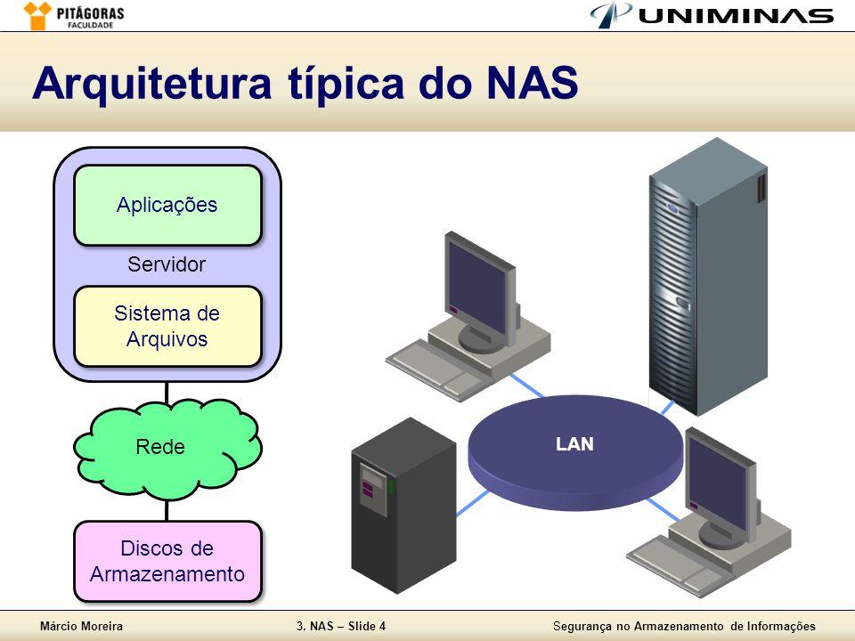 Arquitetura típica do NAS