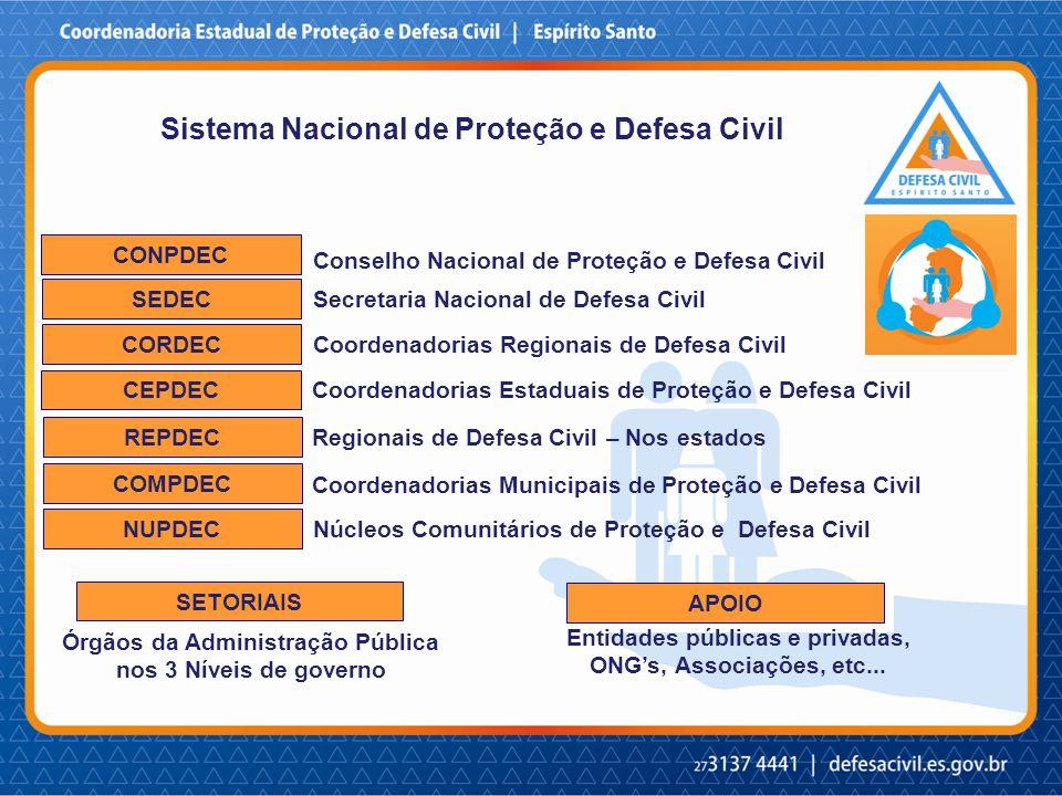 Sistema Nacional de Proteção e Defesa Civil