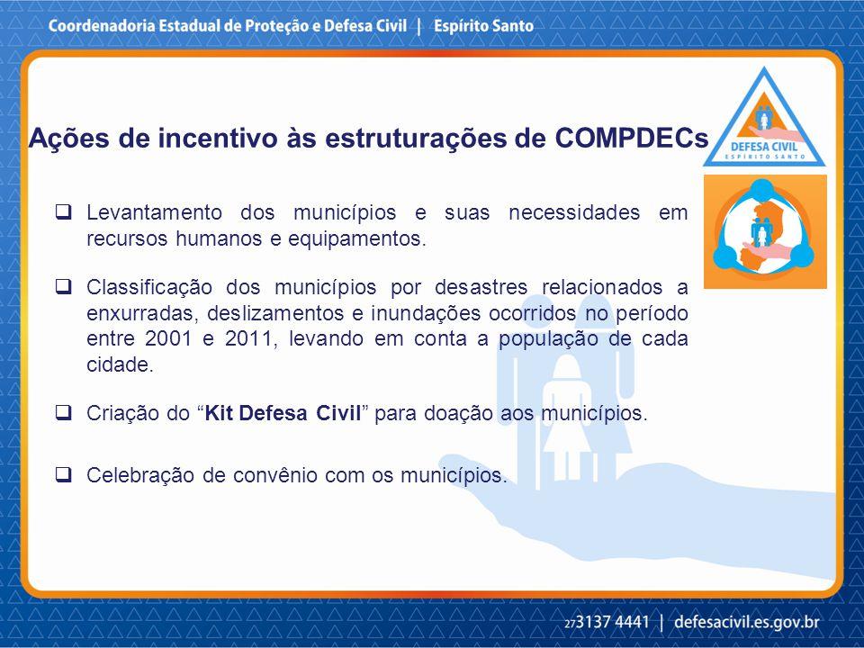 Ações de incentivo às estruturações de COMPDECs