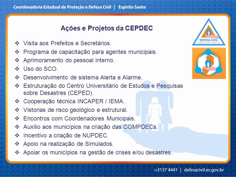 Ações e Projetos da CEPDEC