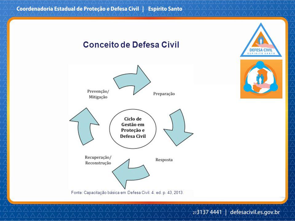 Conceito de Defesa Civil