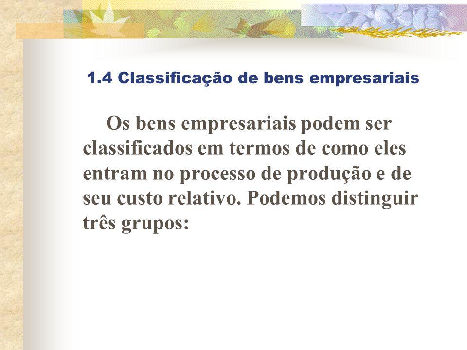 1.4 Classificação de bens empresariais
