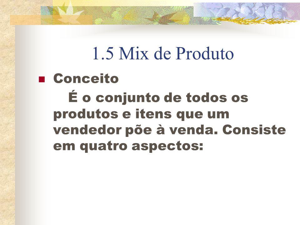 1.5 Mix de Produto Conceito
