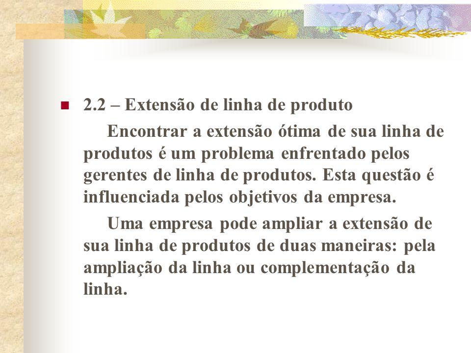 2.2 – Extensão de linha de produto