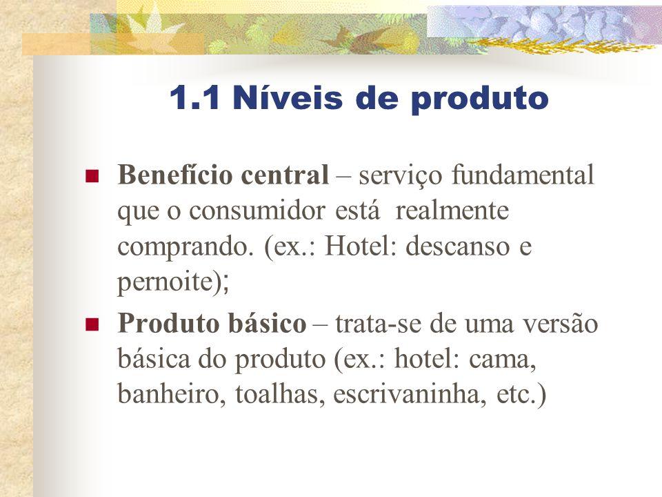 1.1 Níveis de produto Benefício central – serviço fundamental que o consumidor está realmente comprando. (ex.: Hotel: descanso e pernoite);