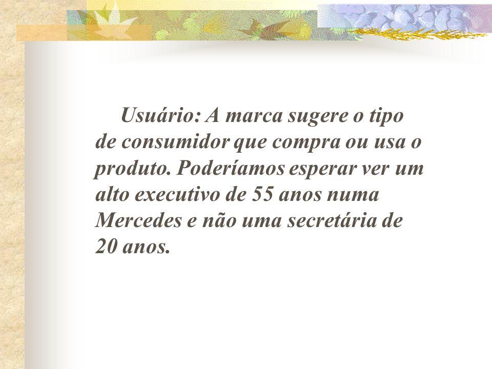 Usuário: A marca sugere o tipo de consumidor que compra ou usa o produto.