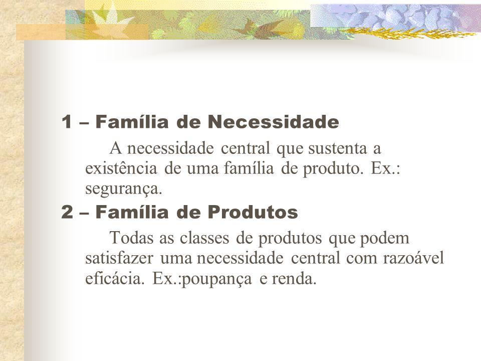 1 – Família de Necessidade