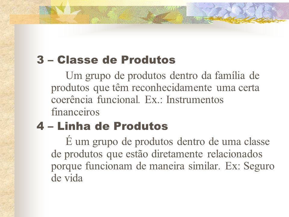 3 – Classe de Produtos