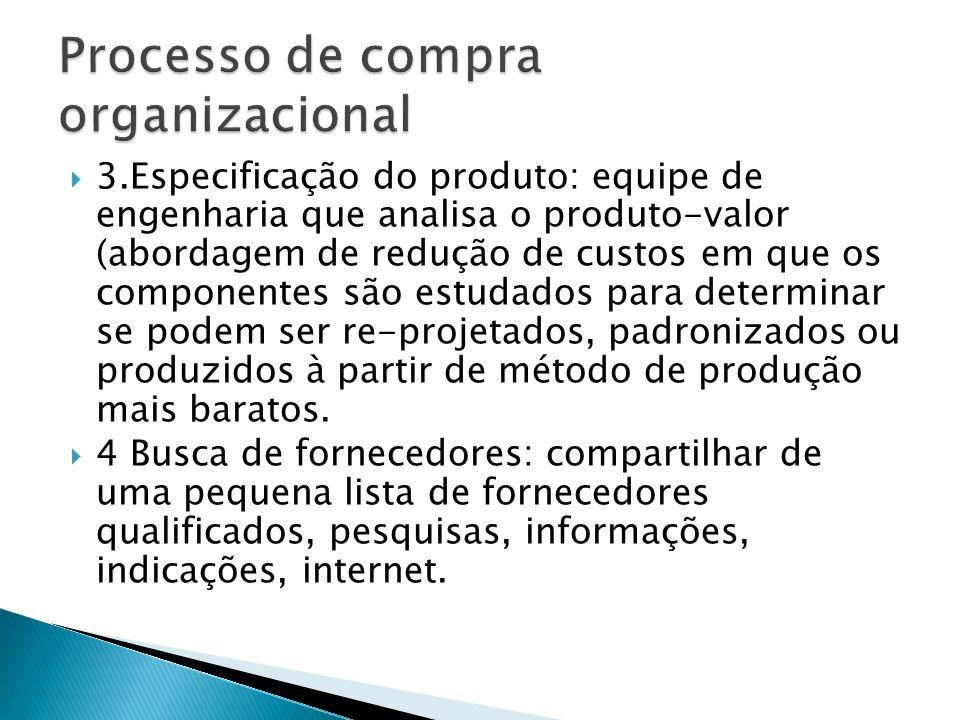Processo de compra organizacional
