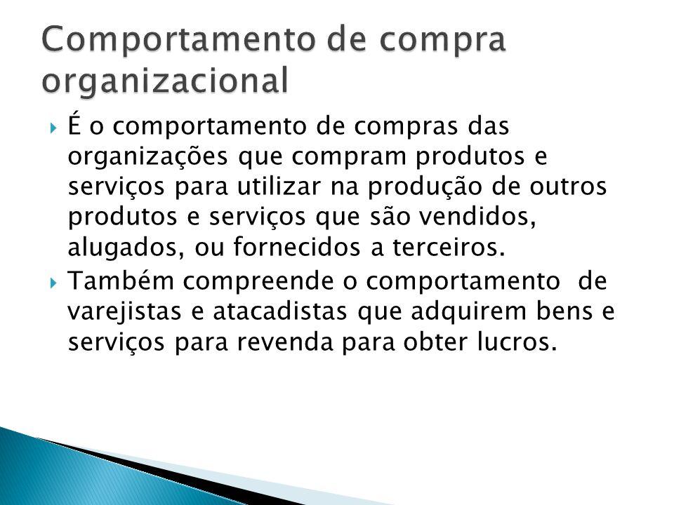 Comportamento de compra organizacional