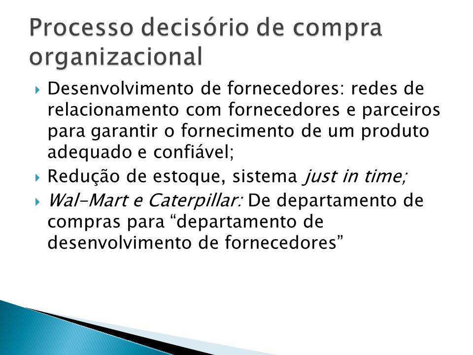 Processo decisório de compra organizacional
