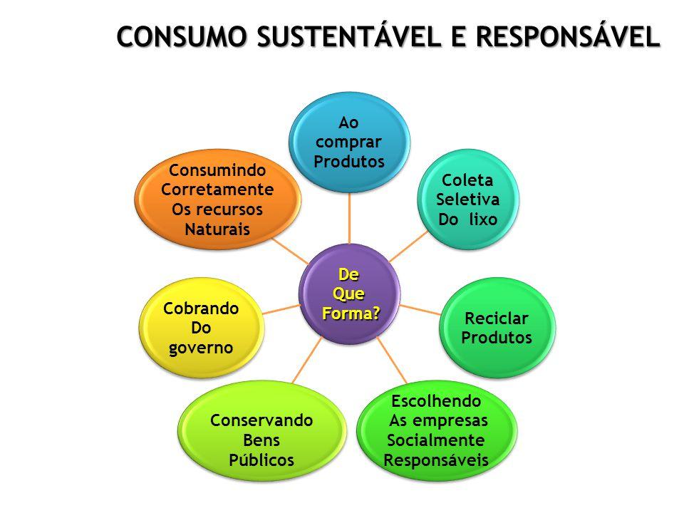 CONSUMO SUSTENTÁVEL E RESPONSÁVEL