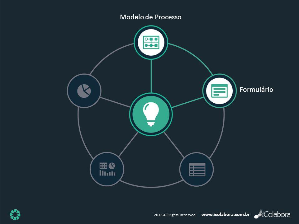 Modelo de Processo Formulário