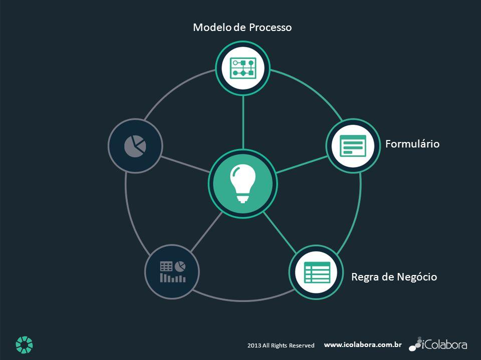 Modelo de Processo Formulário Regra de Negócio