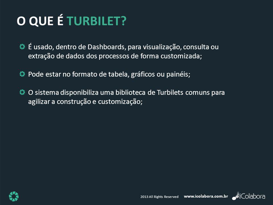 O QUE É TURBILET É usado, dentro de Dashboards, para visualização, consulta ou extração de dados dos processos de forma customizada;