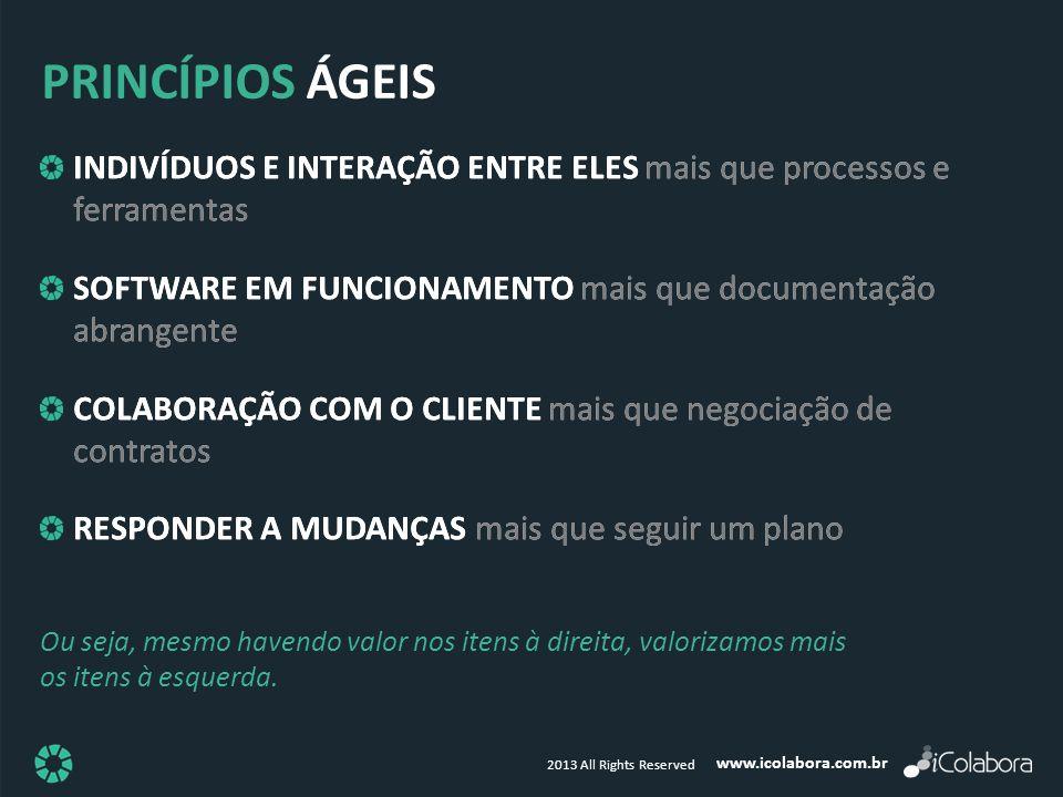 PRINCÍPIOS ÁGEIS INDIVÍDUOS E INTERAÇÃO ENTRE ELES mais que processos e ferramentas. SOFTWARE EM FUNCIONAMENTO mais que documentação abrangente.