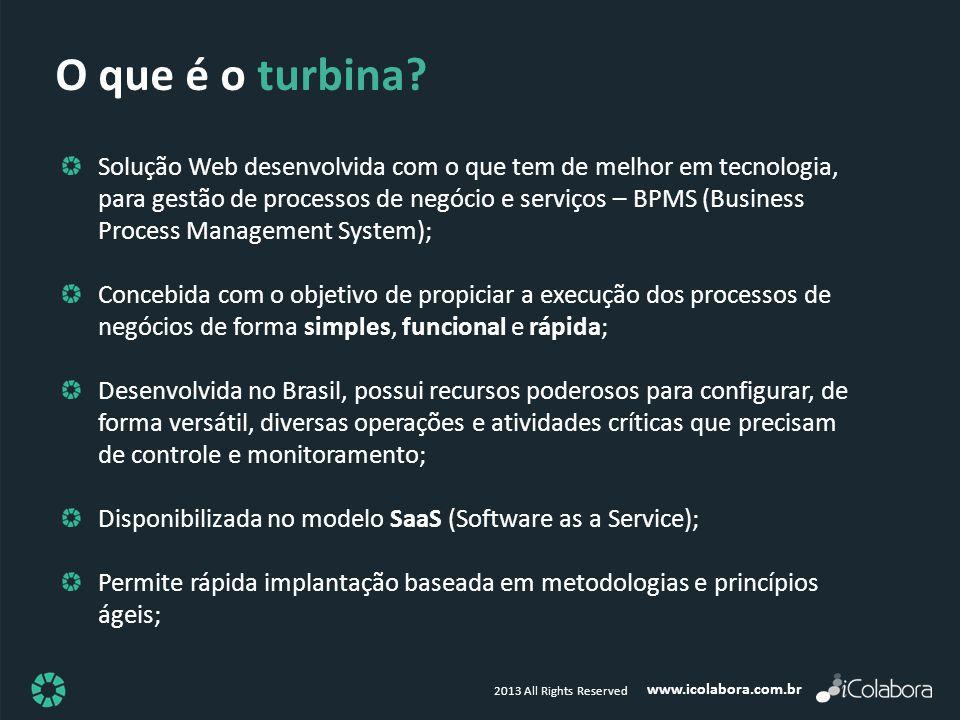 O que é o turbina