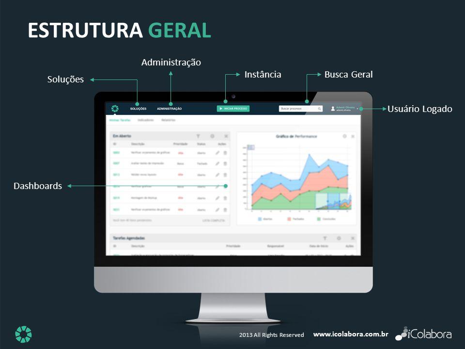 ESTRUTURA GERAL Administração Instância Busca Geral Soluções