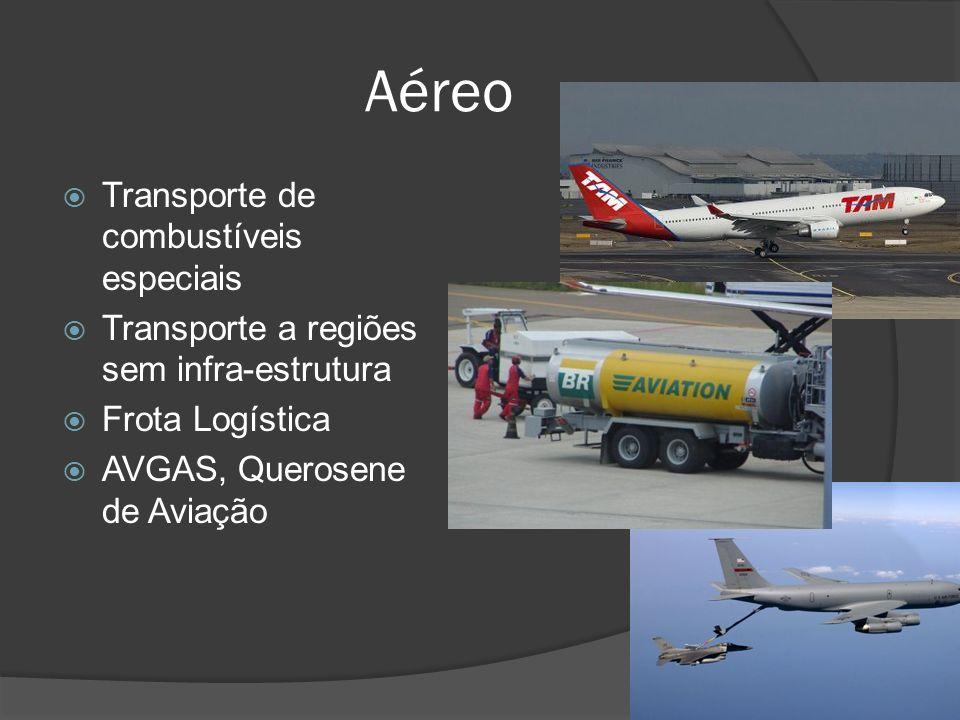 Aéreo Transporte de combustíveis especiais