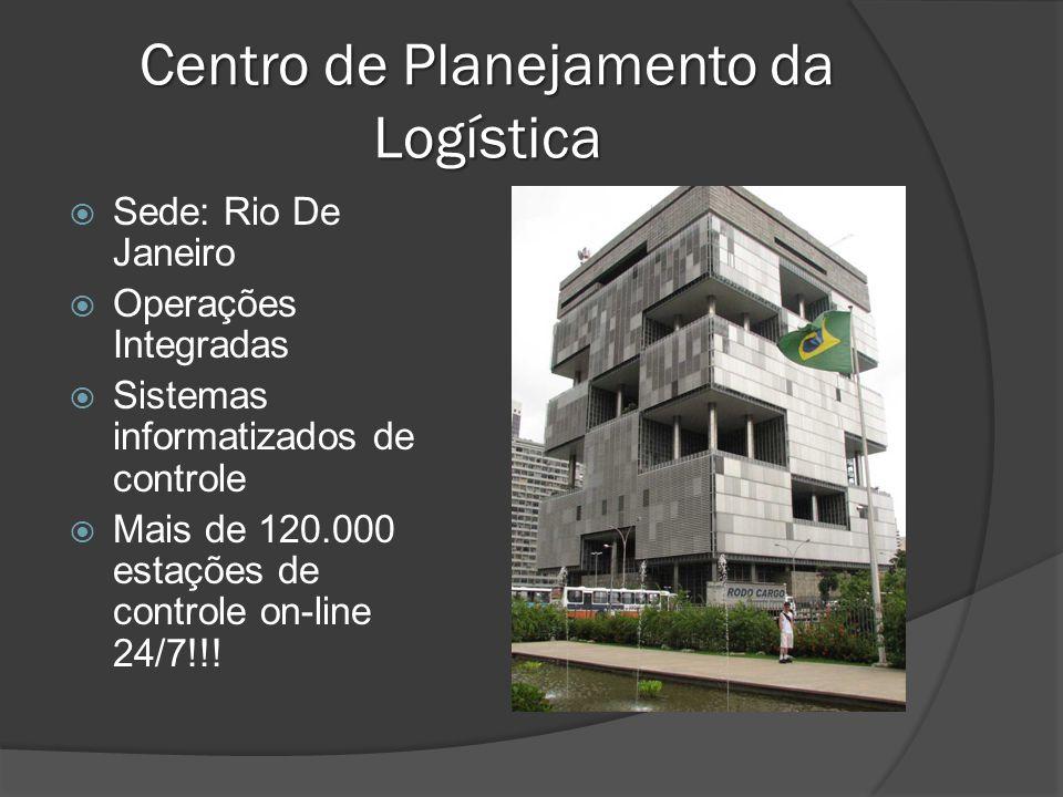 Centro de Planejamento da Logística