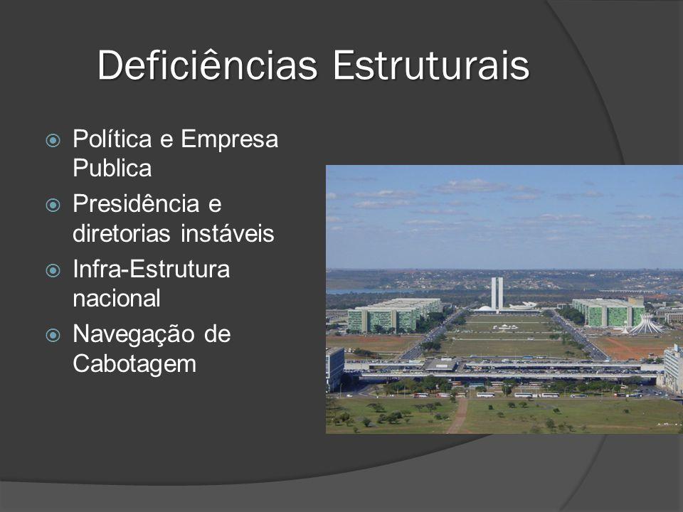 Deficiências Estruturais