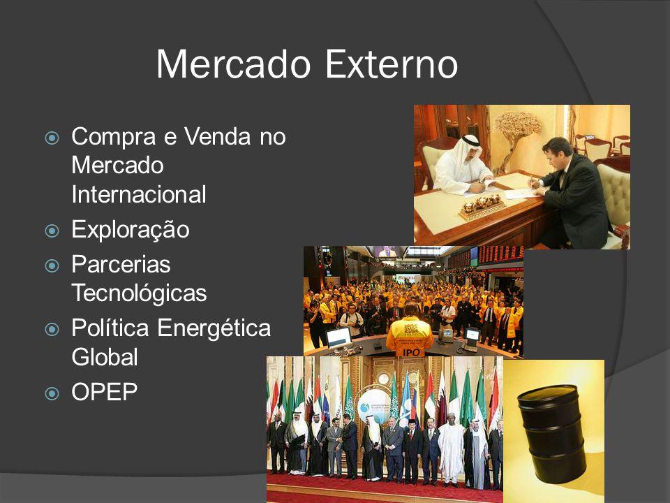 Mercado Externo Compra e Venda no Mercado Internacional Exploração