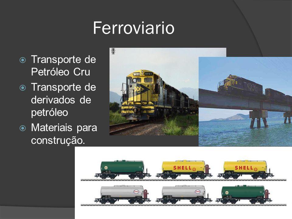 Ferroviario Transporte de Petróleo Cru