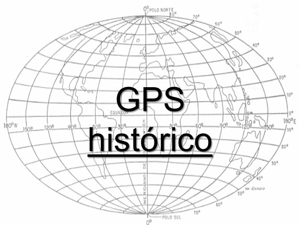GPS histórico