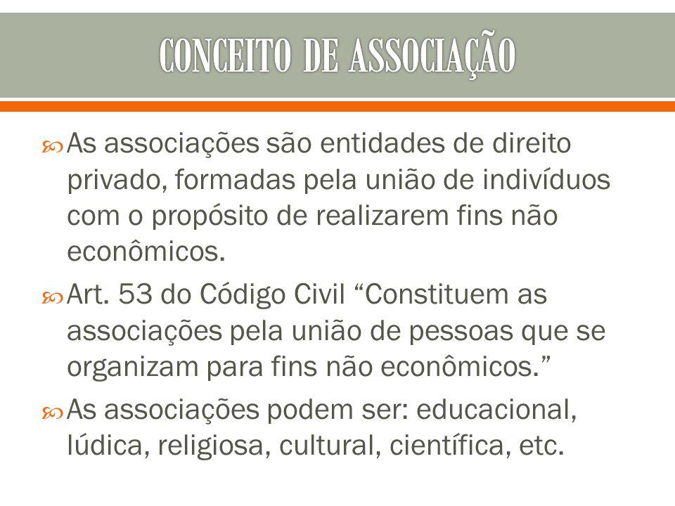CONCEITO DE ASSOCIAÇÃO