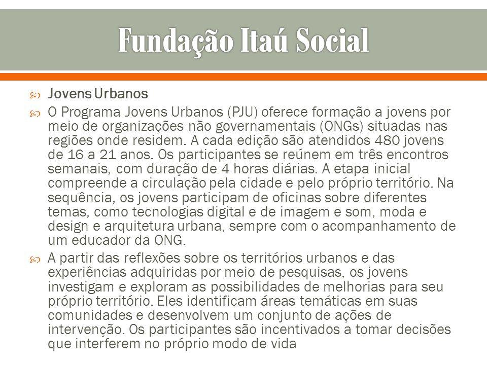 Fundação Itaú Social Jovens Urbanos