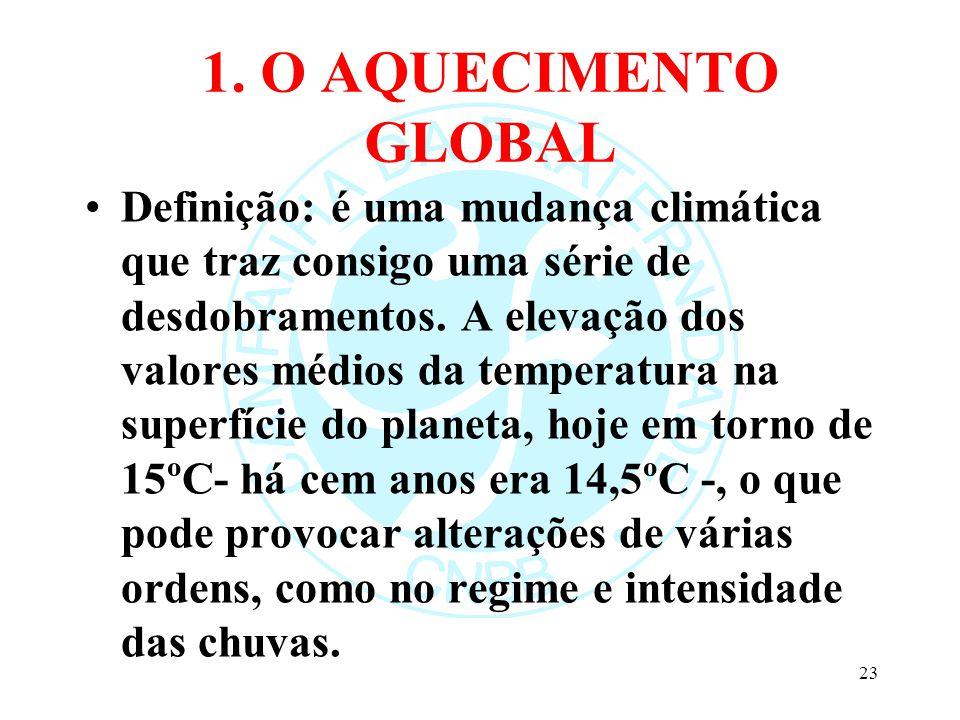 1. O AQUECIMENTO GLOBAL