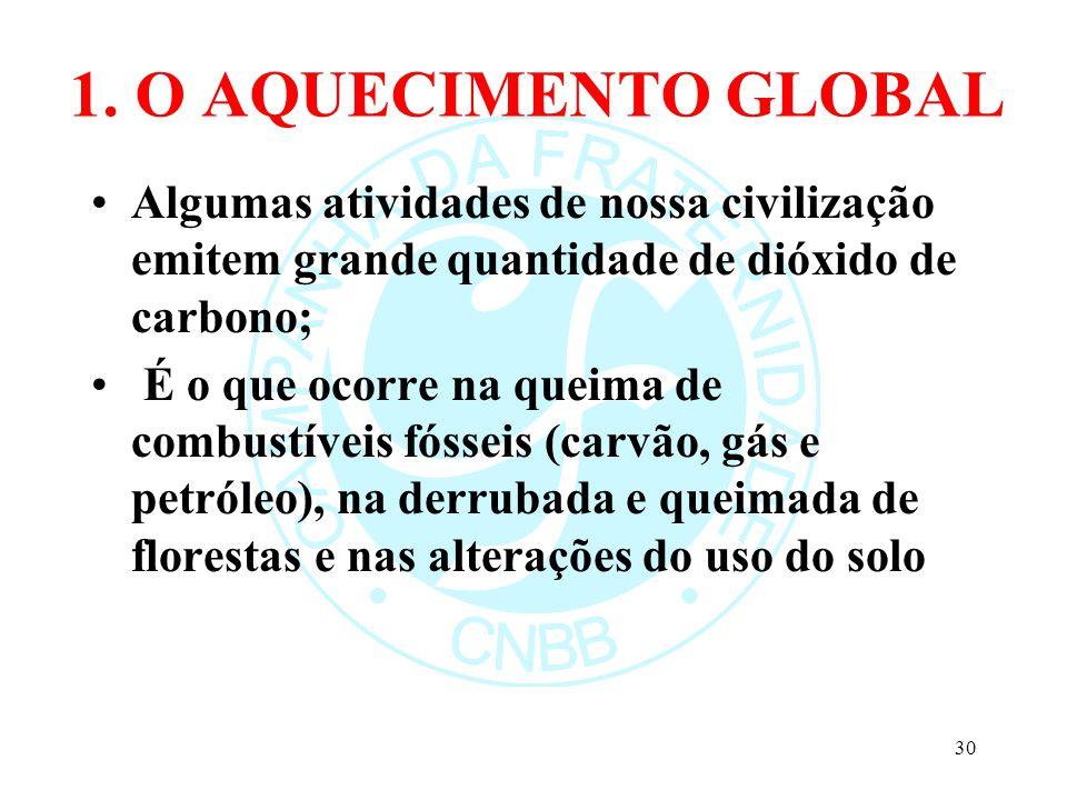 1. O AQUECIMENTO GLOBAL Algumas atividades de nossa civilização emitem grande quantidade de dióxido de carbono;