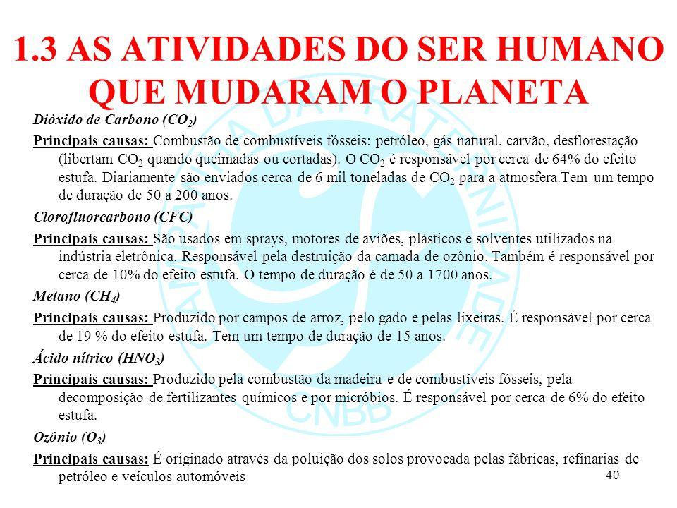1.3 AS ATIVIDADES DO SER HUMANO QUE MUDARAM O PLANETA