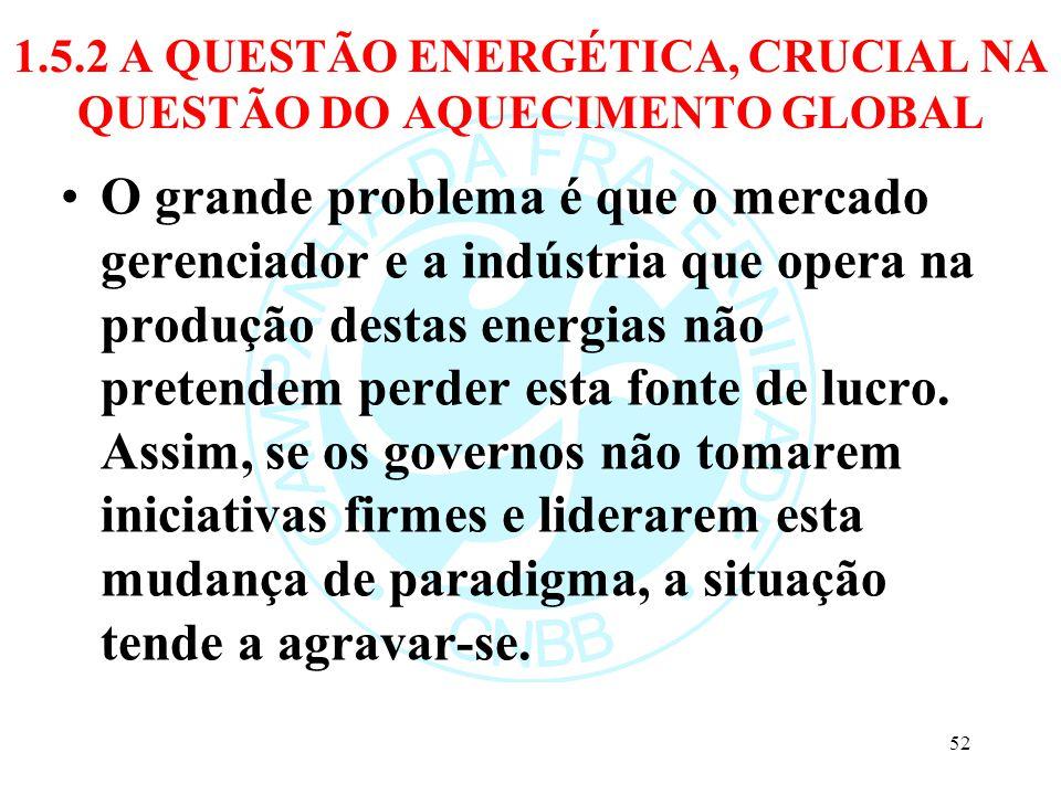 1.5.2 A QUESTÃO ENERGÉTICA, CRUCIAL NA QUESTÃO DO AQUECIMENTO GLOBAL