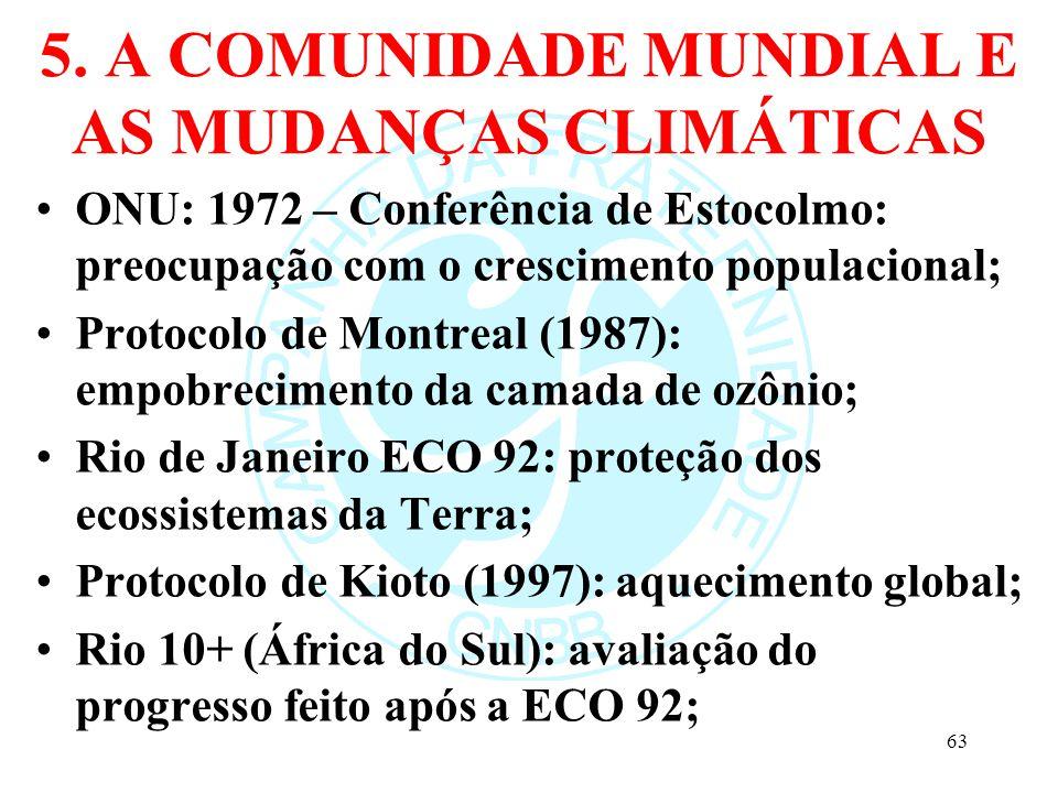 5. A COMUNIDADE MUNDIAL E AS MUDANÇAS CLIMÁTICAS