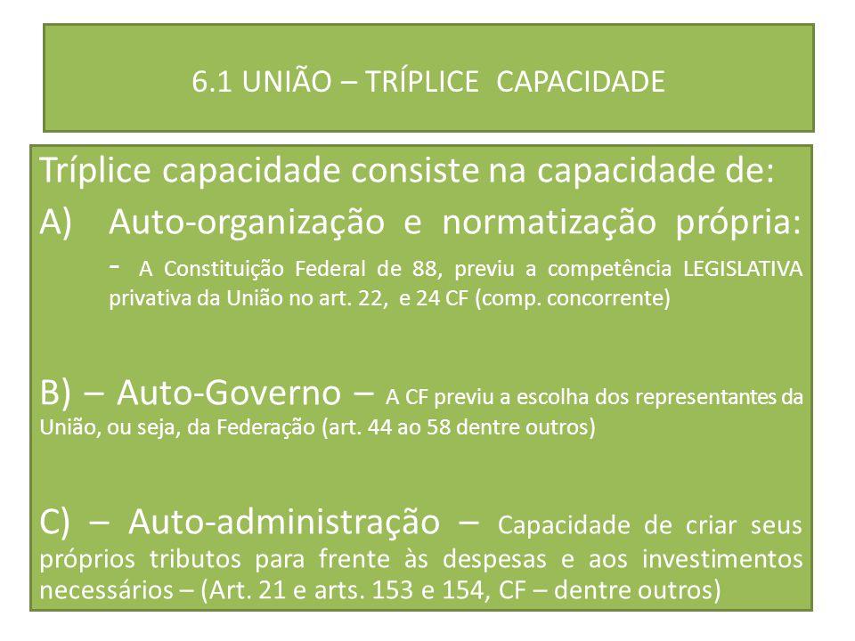6.1 UNIÃO – TRÍPLICE CAPACIDADE