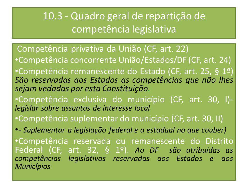 10.3 - Quadro geral de repartição de competência legislativa